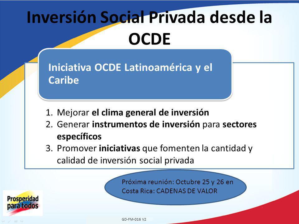 Inversión Social Privada desde la OCDE 1.Mejorar el clima general de inversión 2.Generar instrumentos de inversión para sectores específicos 3.Promove