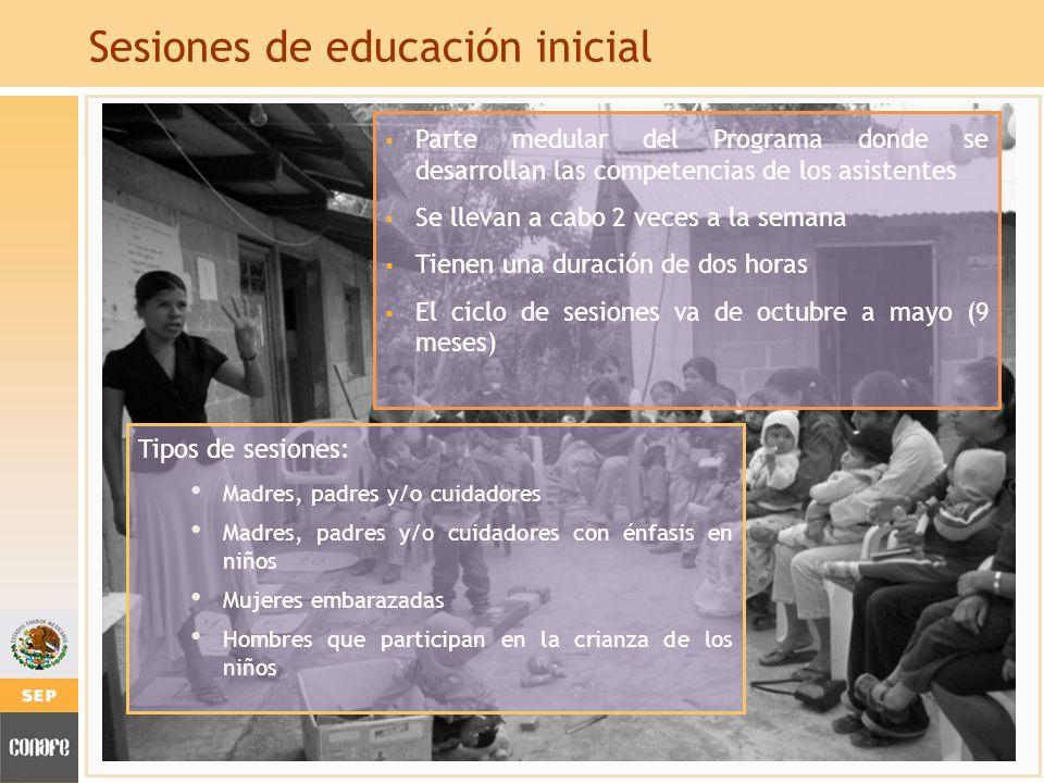 Sesiones de educación inicial Tipos de sesiones: Madres, padres y/o cuidadores Madres, padres y/o cuidadores con énfasis en niños Mujeres embarazadas