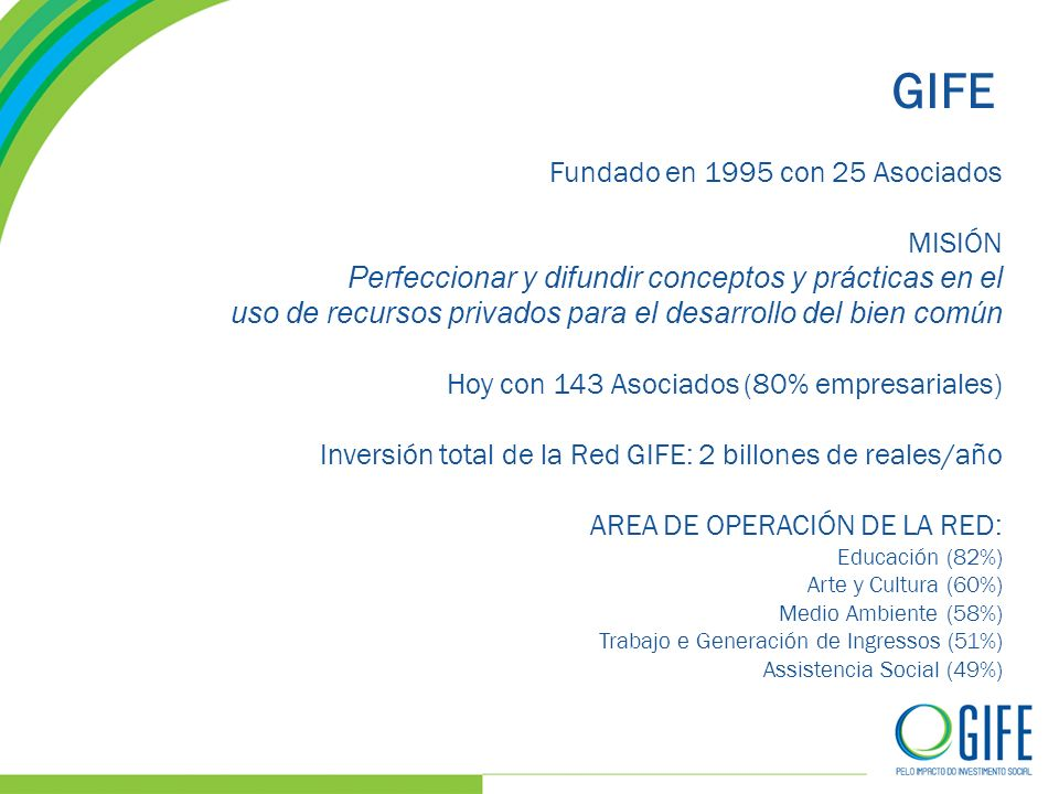 GIFE Fundado en 1995 con 25 Asociados MISIÓN Perfeccionar y difundir conceptos y prácticas en el uso de recursos privados para el desarrollo del bien común Hoy con 143 Asociados (80% empresariales) Inversión total de la Red GIFE: 2 billones de reales/año AREA DE OPERACIÓN DE LA RED: Educación (82%) Arte y Cultura (60%) Medio Ambiente (58%) Trabajo e Generación de Ingressos (51%) Assistencia Social (49%)