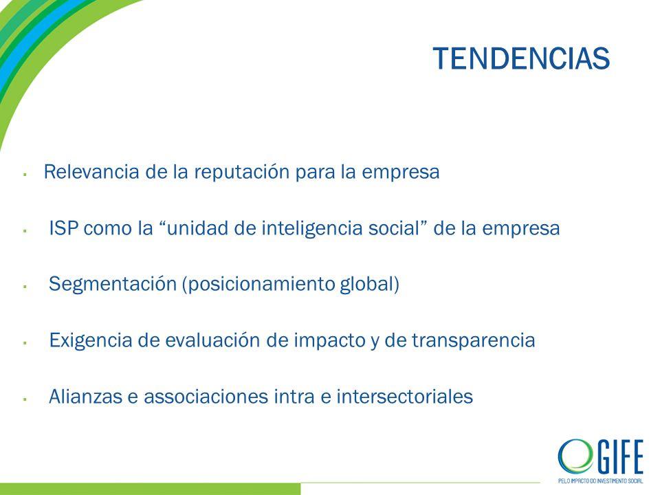 Relevancia de la reputación para la empresa ISP como la unidad de inteligencia social de la empresa Segmentación (posicionamiento global) Exigencia de evaluación de impacto y de transparencia Alianzas e associaciones intra e intersectoriales TENDENCIAS