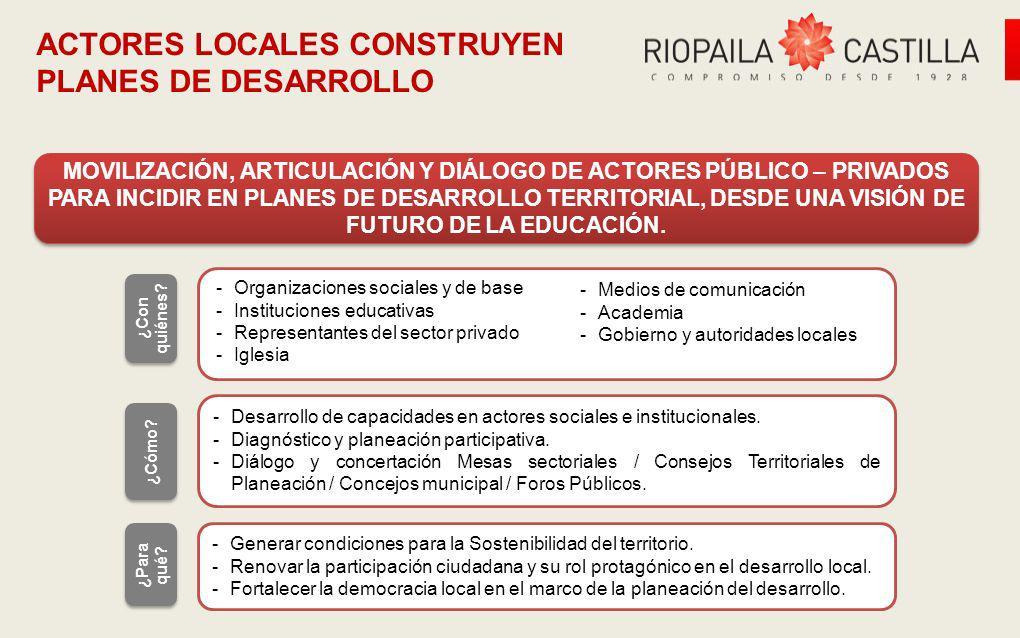 ACTORES LOCALES CONSTRUYEN PLANES DE DESARROLLO -Desarrollo de capacidades en actores sociales e institucionales. -Diagnóstico y planeación participat