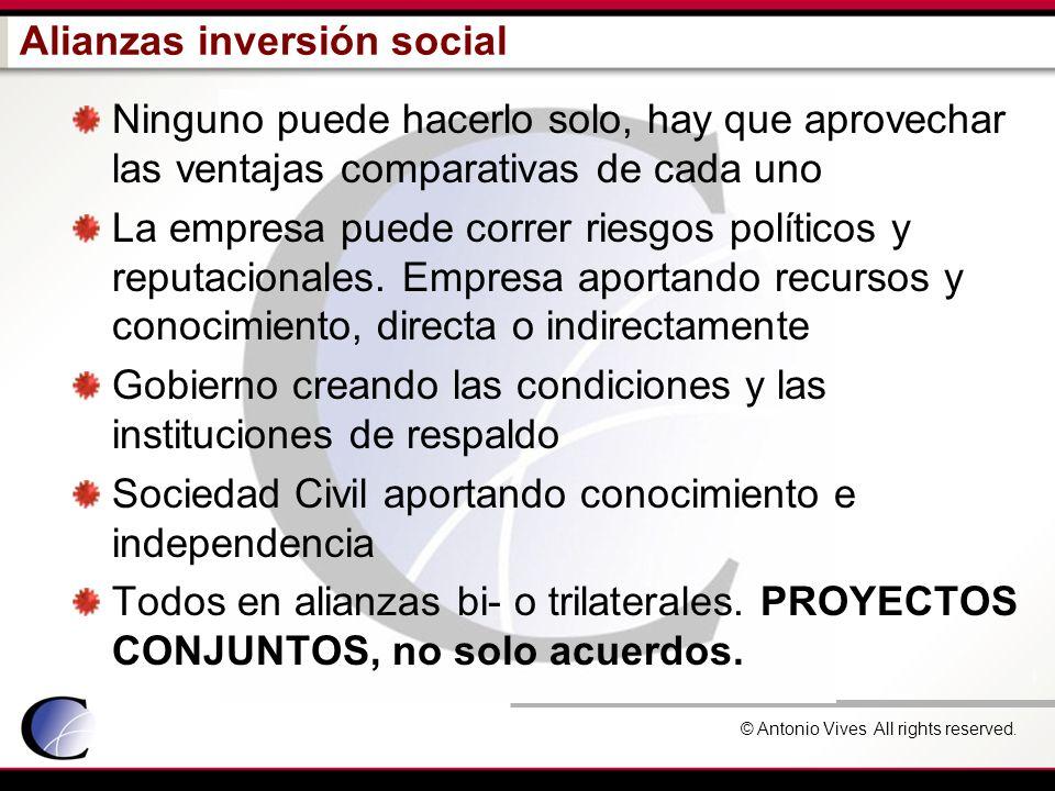© Antonio Vives All rights reserved. Alianzas inversión social Ninguno puede hacerlo solo, hay que aprovechar las ventajas comparativas de cada uno La