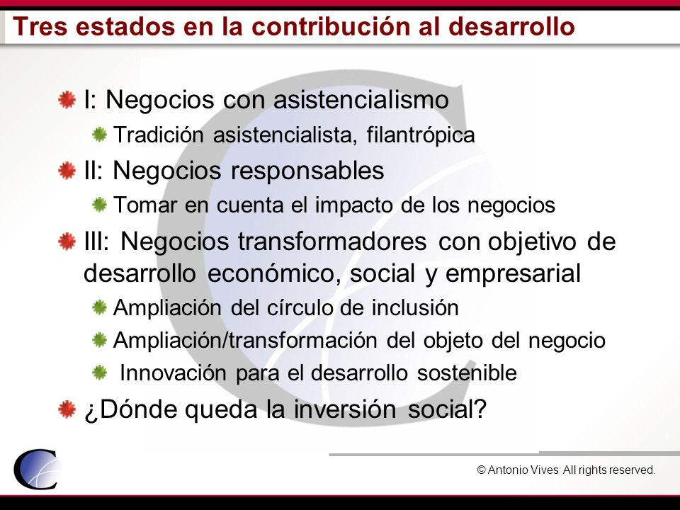 © Antonio Vives All rights reserved. Tres estados en la contribución al desarrollo I: Negocios con asistencialismo Tradición asistencialista, filantró