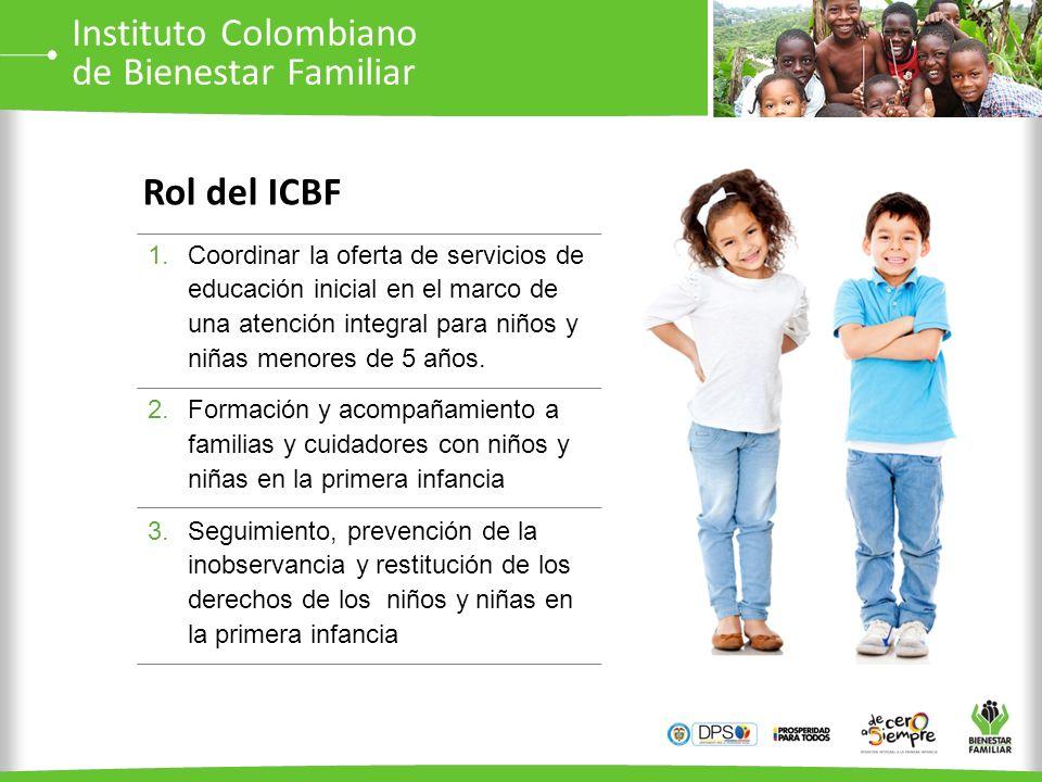 1.Coordinar la oferta de servicios de educación inicial en el marco de una atención integral para niños y niñas menores de 5 años. 2.Formación y acomp