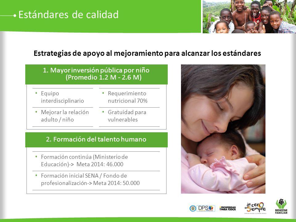 Estándares de calidad 1. Mayor inversión pública por niño (Promedio 1.2 M - 2.6 M) Equipo interdisciplinario Mejorar la relación adulto / niño Requeri