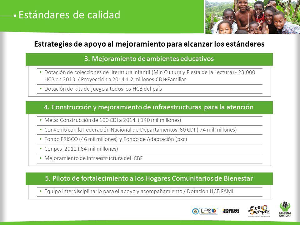 Resultados de Cer0 a Siempre 710 mil niños atendidos / 100 niños nuevos atendidos / mas de 100 niños de HCB en CDI Más de 1300 CDI operando Ya se cuentan con los estándares de la modalidad de atención CDI y Familiar Se han vinculados cerca de 5 mil madres comunitarias en CDI.