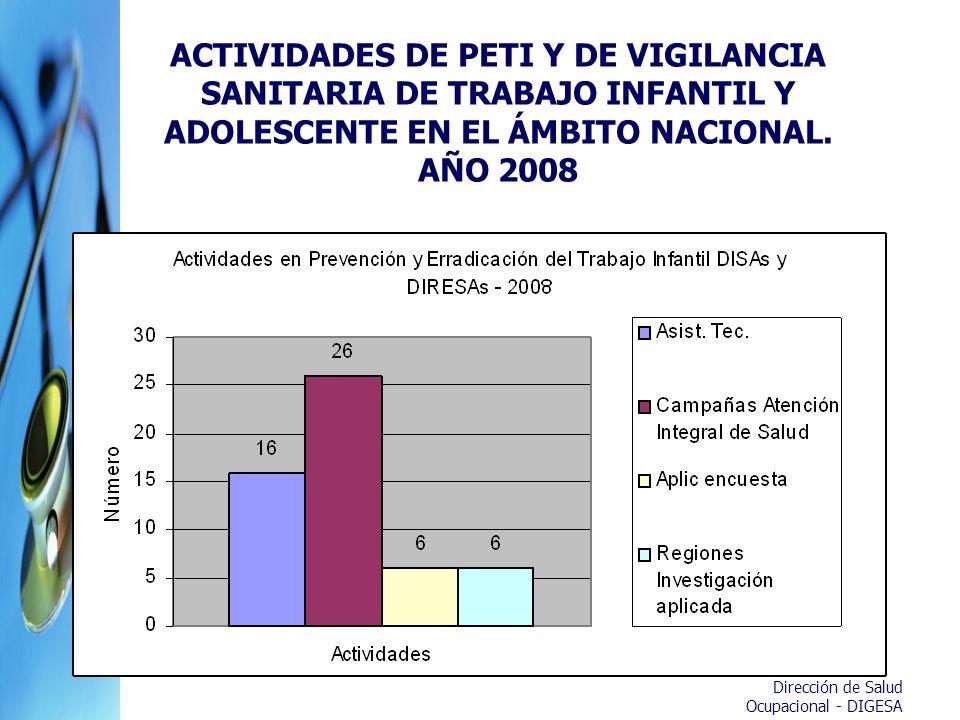 Dirección de Salud Ocupacional - DIGESA ACTIVIDADES DE PETI Y DE VIGILANCIA SANITARIA DE TRABAJO INFANTIL Y ADOLESCENTE EN EL ÁMBITO NACIONAL. AÑO 200