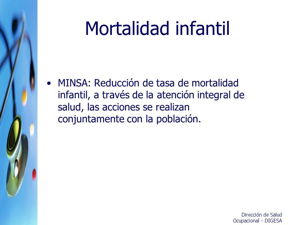 Dirección de Salud Ocupacional - DIGESA Mortalidad infantil MINSA: Reducción de tasa de mortalidad infantil, a través de la atención integral de salud