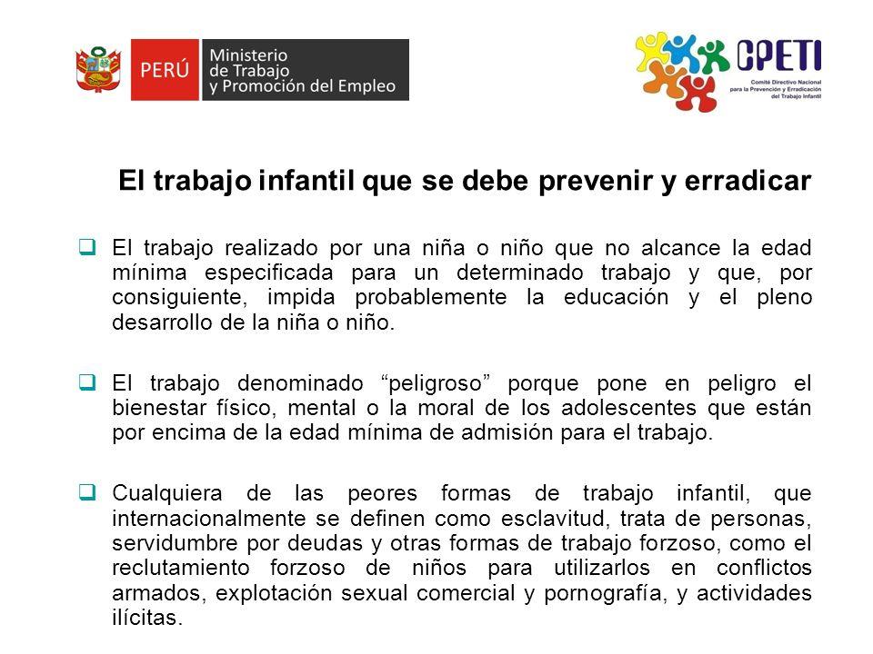 Causas que facilitan el trabajo infantil Pobreza Violencia Intrafamiliar Patrones culturales Permisividad social Falta de oportunidades Falta de cobertura, calidad y cumplimiento de la obligatoriedad de la educación.