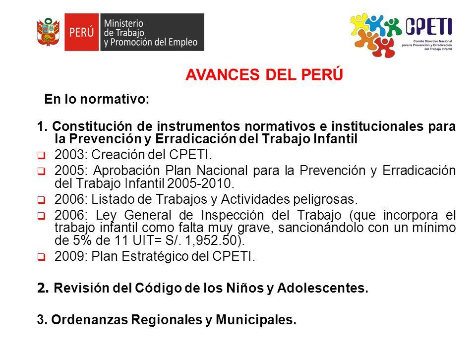 1. Constitución de instrumentos normativos e institucionales para la Prevención y Erradicación del Trabajo Infantil 2003: Creación del CPETI. 2005: Ap