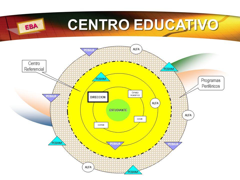 FORMAS DE ATENCIÓN PRESENCIAL SEMIPRESENCIAL A DISTANCIA 950 horas pedagógicas por Grado + - 8 meses Intermedio 25 Horas por semana Avanzado 25/30 hor