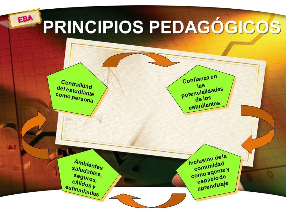 Es una modalidad que tiene los mismos objetivos y calidad equivalente a la Educación Básica Regular; enfatiza la preparación para el trabajo y el desa