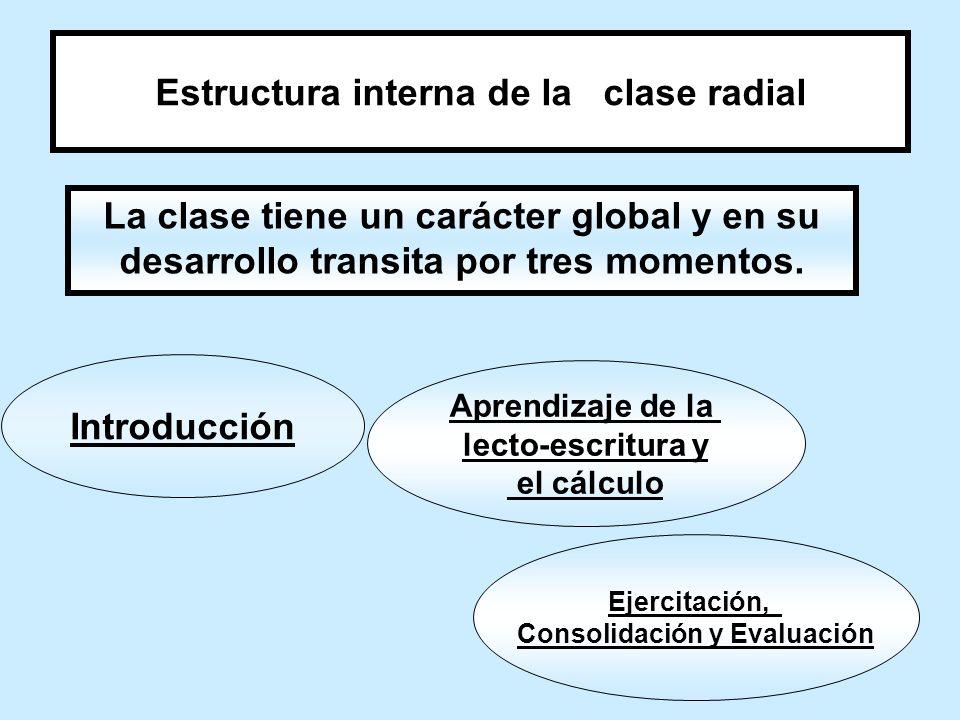 Estructura interna de la clase radial Introducción Aprendizaje de la lecto-escritura y el cálculo Ejercitación, Consolidación y Evaluación La clase ti