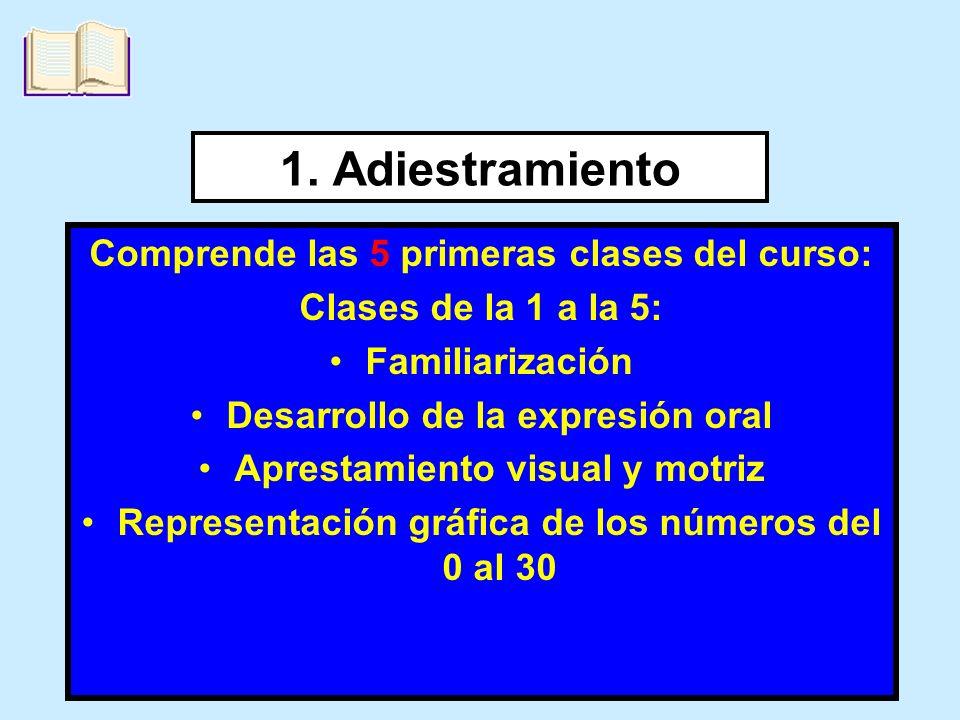 1. Adiestramiento Comprende las 5 primeras clases del curso: Clases de la 1 a la 5: Familiarización Desarrollo de la expresión oral Aprestamiento visu