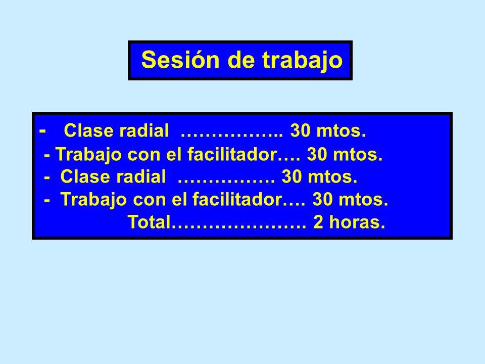 - Clase radial …………….. 30 mtos. - Trabajo con el facilitador…. 30 mtos. - Clase radial ……………. 30 mtos. - Trabajo con el facilitador…. 30 mtos. Total……