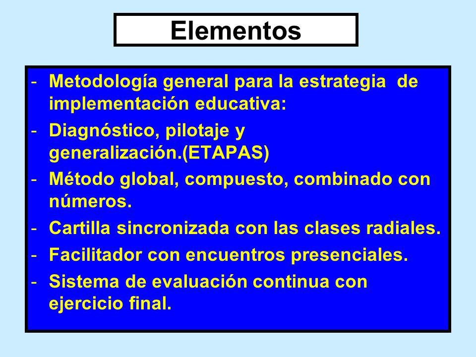 Elementos -Metodología general para la estrategia de implementación educativa: -Diagnóstico, pilotaje y generalización.(ETAPAS) -Método global, compue