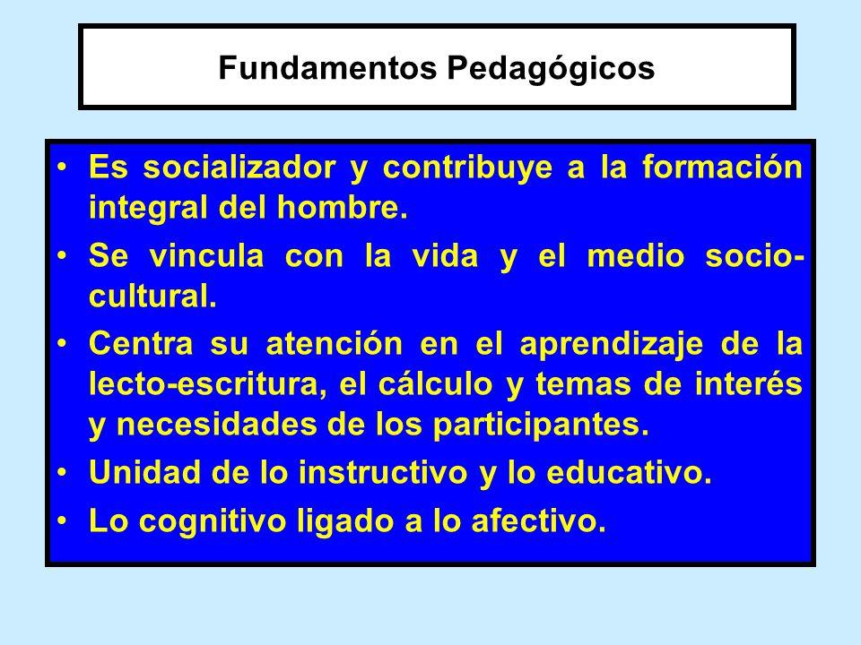Fundamentos Pedagógicos Es socializador y contribuye a la formación integral del hombre. Se vincula con la vida y el medio socio- cultural. Centra su