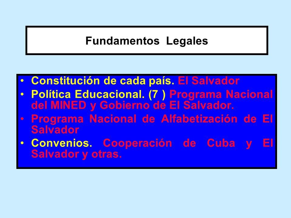 Fundamentos Legales Constitución de cada país. El Salvador Política Educacional. (7 ) Programa Nacional del MINED y Gobierno de El Salvador. Programa