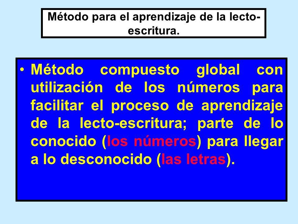 Método para el aprendizaje de la lecto- escritura. Método compuesto global con utilización de los números para facilitar el proceso de aprendizaje de