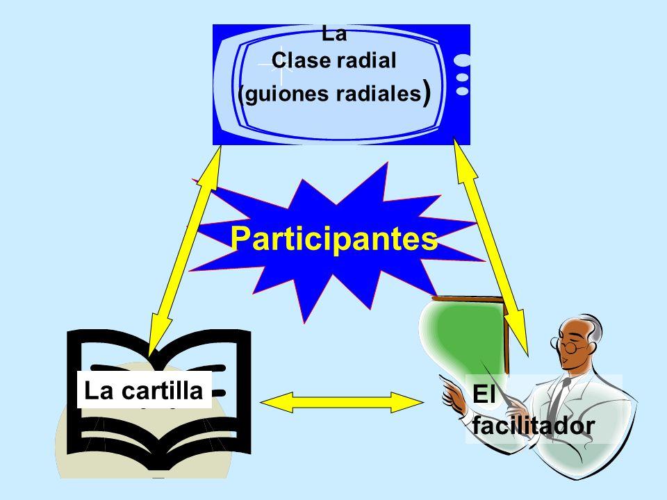 Participantes La Clase radial (guiones radiales ) La cartilla El facilitador