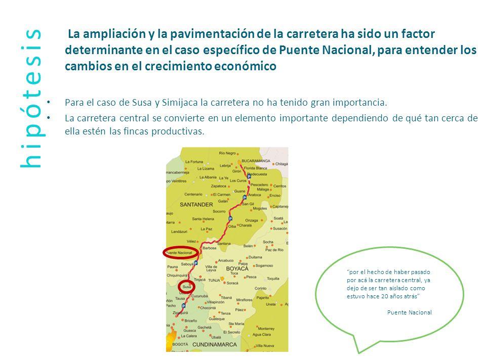 hipótesis La ampliación y la pavimentación de la carretera ha sido un factor determinante en el caso específico de Puente Nacional, para entender los