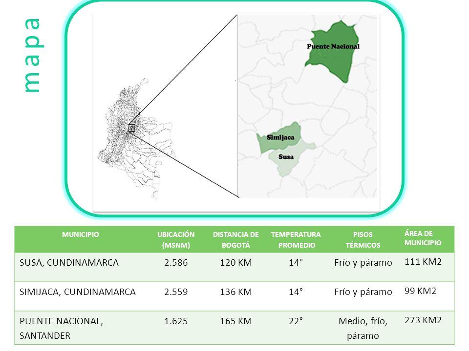 mapa MUNICIPIO UBICACIÓN (MSNM) DISTANCIA DE BOGOTÁ TEMPERATURA PROMEDIO PISOS TÉRMICOS ÁREA DE MUNICIPIO SUSA, CUNDINAMARCA2.586120 KM14°Frío y páram
