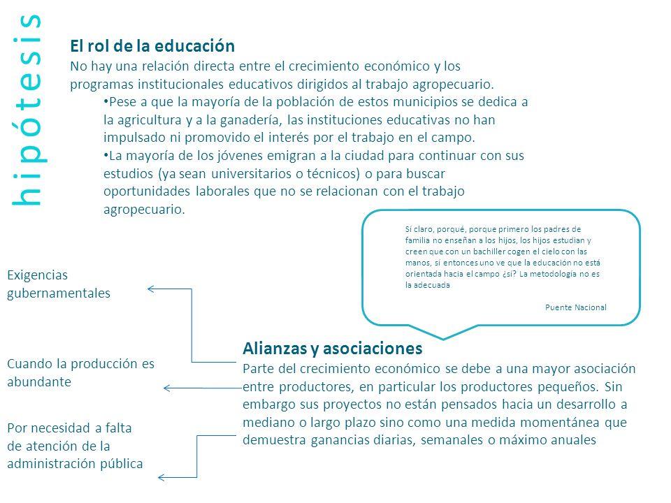 hipótesis El rol de la educación No hay una relación directa entre el crecimiento económico y los programas institucionales educativos dirigidos al tr