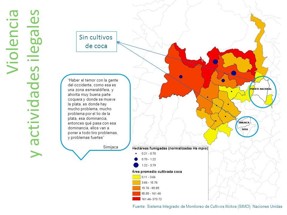 Fuente: Sistema Integrado de Monitoreo de Cultivos Ilícitos (SIMCI) Naciones Unidas Sin cultivos de coca Violencia y actividades ilegales Haber el tem