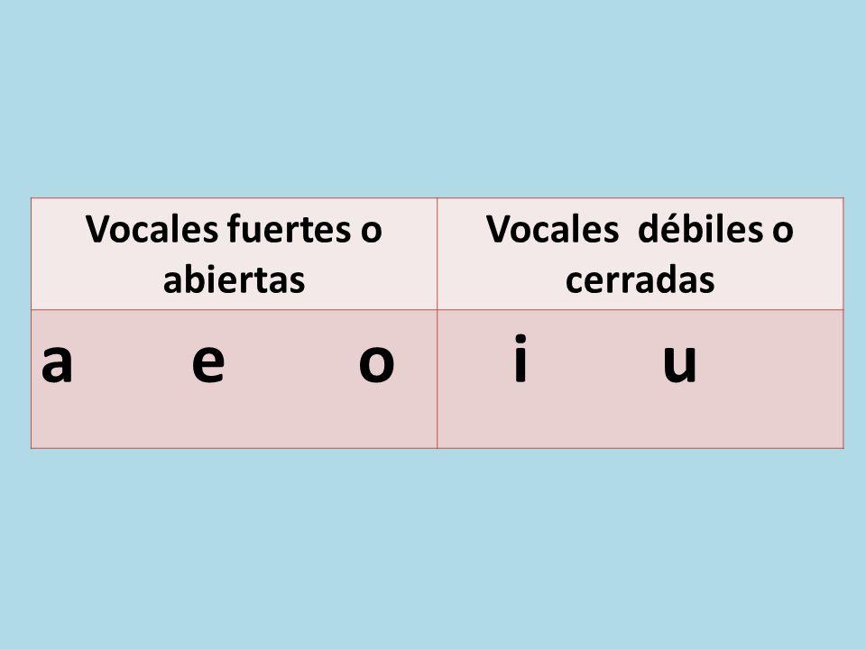 Vocales fuertes o abiertas Vocales débiles o cerradas a e o i u