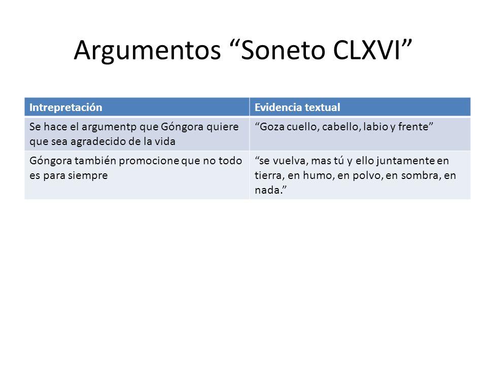 Argumentos Soneto CLXVI IntrepretaciónEvidencia textual Se hace el argumentp que Góngora quiere que sea agradecido de la vida Goza cuello, cabello, la