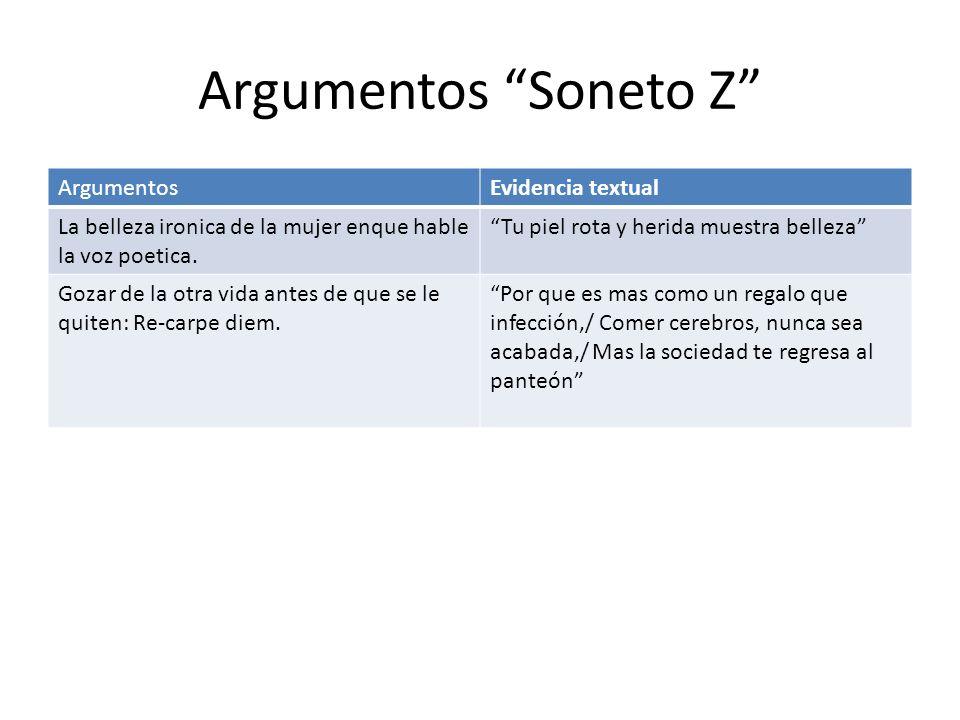 Argumentos Soneto Z ArgumentosEvidencia textual La belleza ironica de la mujer enque hable la voz poetica.