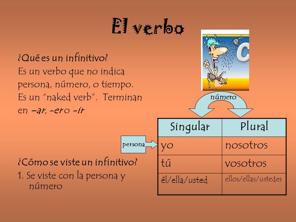 ¿Qué es un infinitivo? Es un verbo que no indica persona, número, o tiempo. Es un naked verb. Terminan en –ar, -er o -ir ¿Cómo se viste un infinitivo?