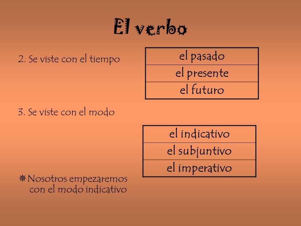 El verbo 2. Se viste con el tiempo 3. Se viste con el modo Nosotros empezaremos con el modo indicativo el pasado el presente el futuro el indicativo e