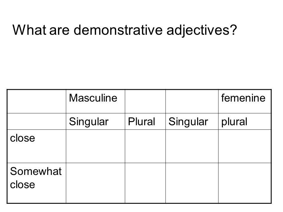 What are demonstrative adjectives? Masculinefemenine SingularPluralSingularplural close Somewhat close