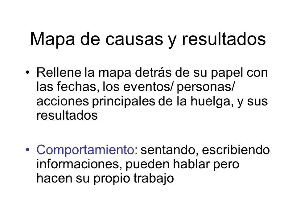 Mapa de causas y resultados Rellene la mapa detrás de su papel con las fechas, los eventos/ personas/ acciones principales de la huelga, y sus resulta