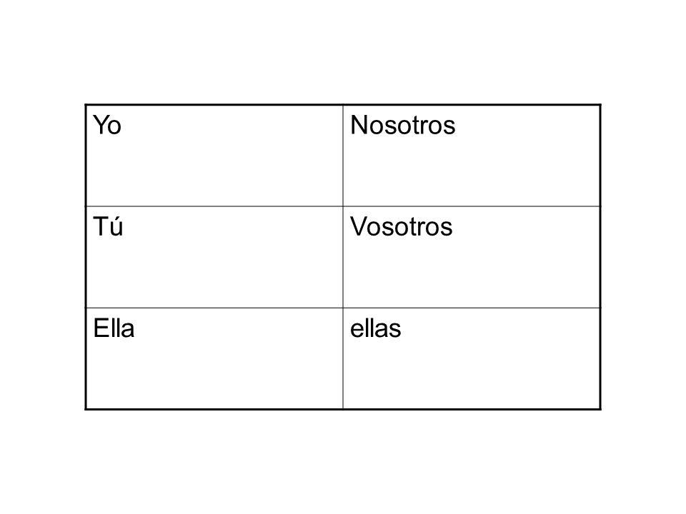 YoNosotros TúTúVosotros Ellaellas