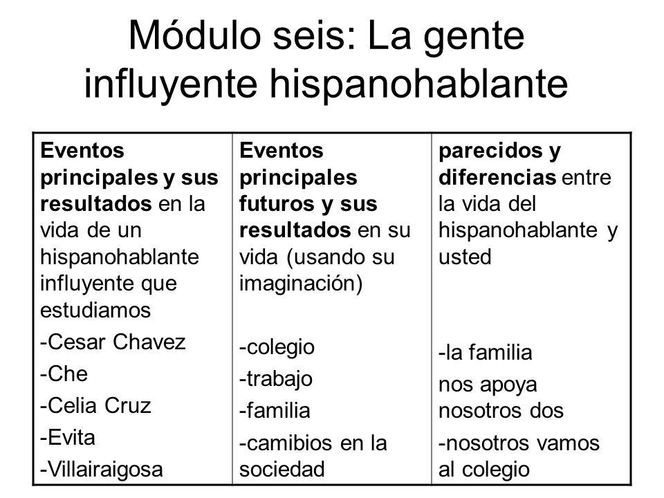 Módulo seis: La gente influyente hispanohablante Eventos principales y sus resultados en la vida de un hispanohablante influyente que estudiamos -Cesa