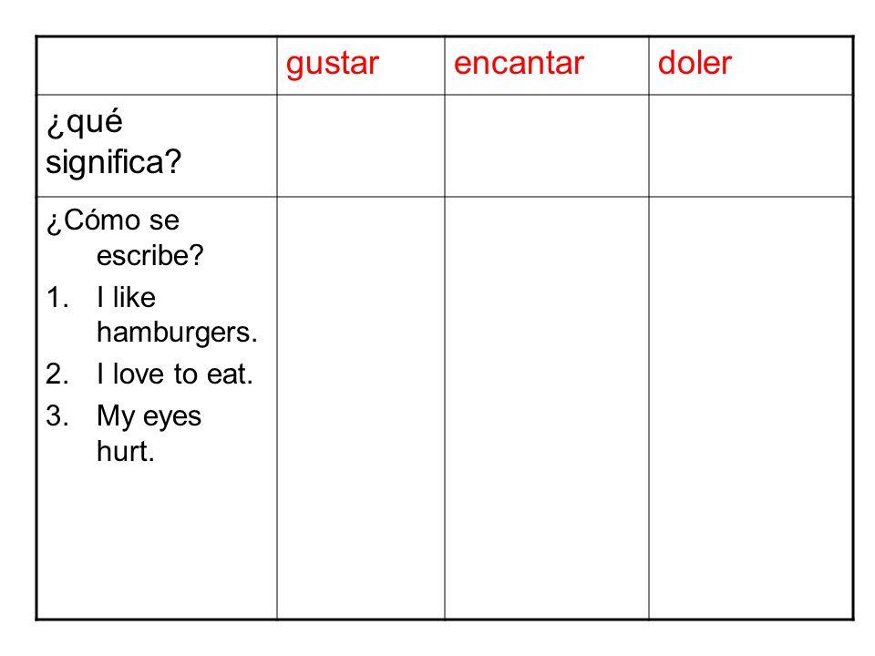 gustarencantardoler ¿qué significa? ¿Cómo se escribe? 1.I like hamburgers. 2.I love to eat. 3.My eyes hurt.