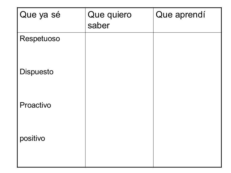 Reviso: Tiempos de verbos y cuando se usan 1.Saque papel y escriba los apuntes 2.Los apuntes son las informaciones en los papeles abajo de algunos escritorios 3.Cuando le pide la profesora, ponga el papel en el lugar apropiado en el pizarrón Comportamiento: escribiendo apuntes, poniendo papeles en pizarrón, levantando la mano si tiene pregunta o respuesta