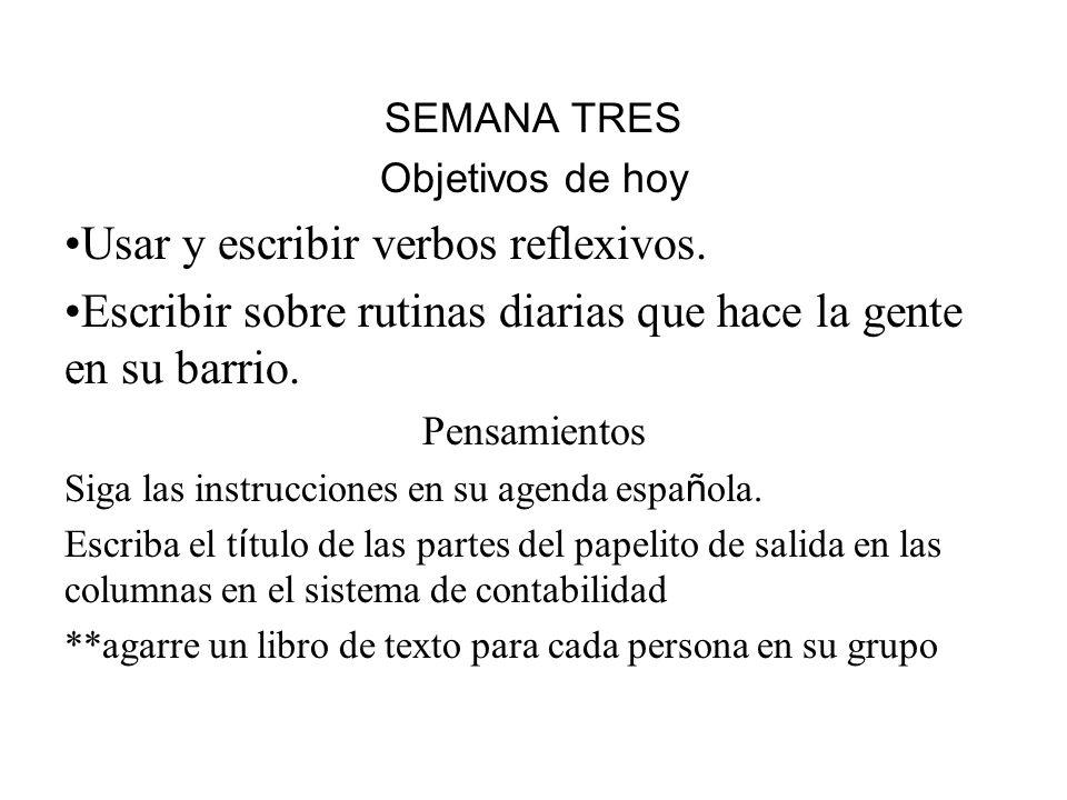 Practicamos juntos Haga todas las conjugaciones para levantarse en el pretérito Yonosotros/as Túvosotros/as Él/ella/ustedellos/as/ustedes