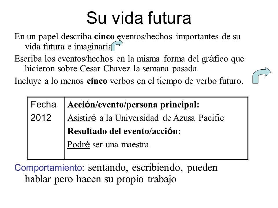 Su vida futura En un papel describa cinco eventos/hechos importantes de su vida futura e imaginaria. Escriba los eventos/hechos en la misma forma del