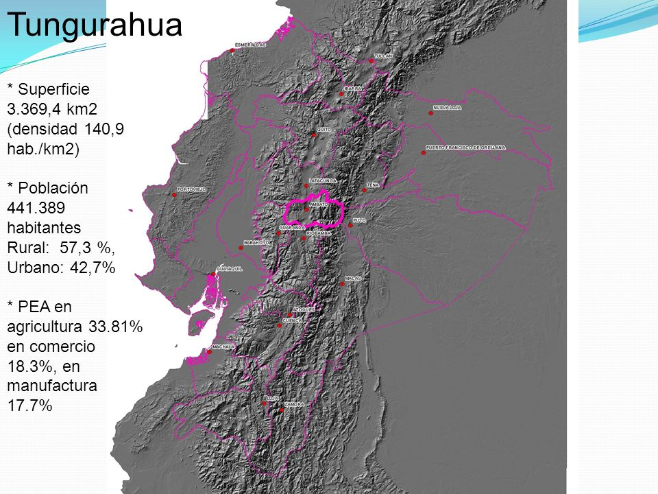 * Superficie 3.369,4 km2 (densidad 140,9 hab./km2) * Población 441.389 habitantes Rural: 57,3 %, Urbano: 42,7% * PEA en agricultura 33.81% en comercio 18.3%, en manufactura 17.7% Tungurahua
