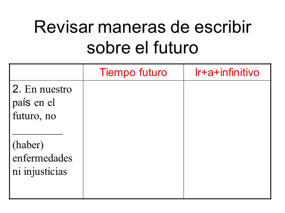 Revisar maneras de escribir sobre el futuro Tiempo futuroIr+a+infinitivo 2.