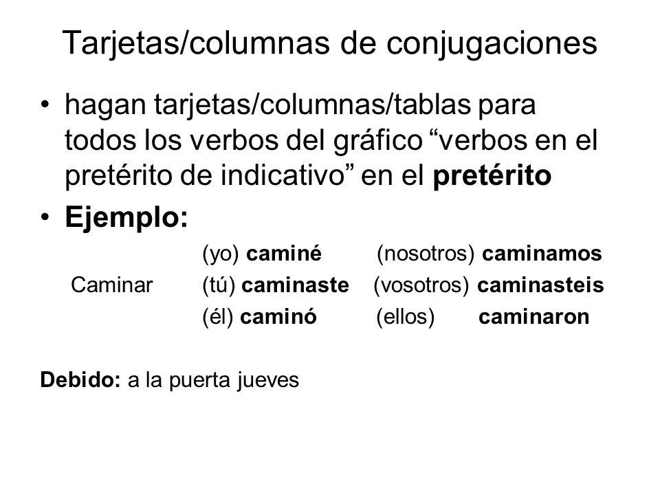 Tarjetas/columnas de conjugaciones hagan tarjetas/columnas/tablas para todos los verbos del gráfico verbos en el pretérito de indicativo en el pretéri