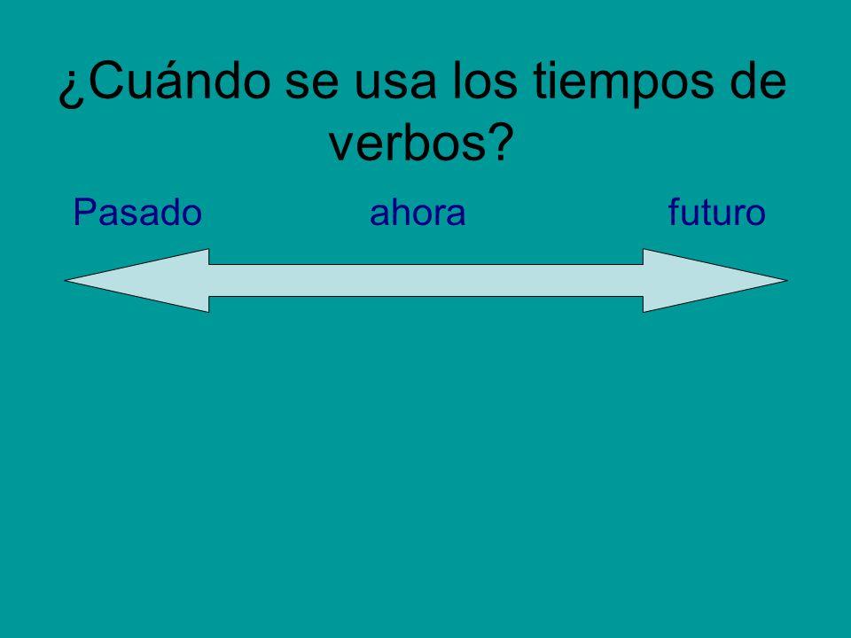¿Cuándo se usa los tiempos de verbos? Pasado ahorafuturo