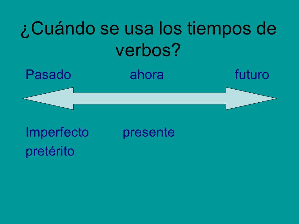¿Cuándo se usa los tiempos de verbos? Pasado ahorafuturo Imperfecto presente pretérito