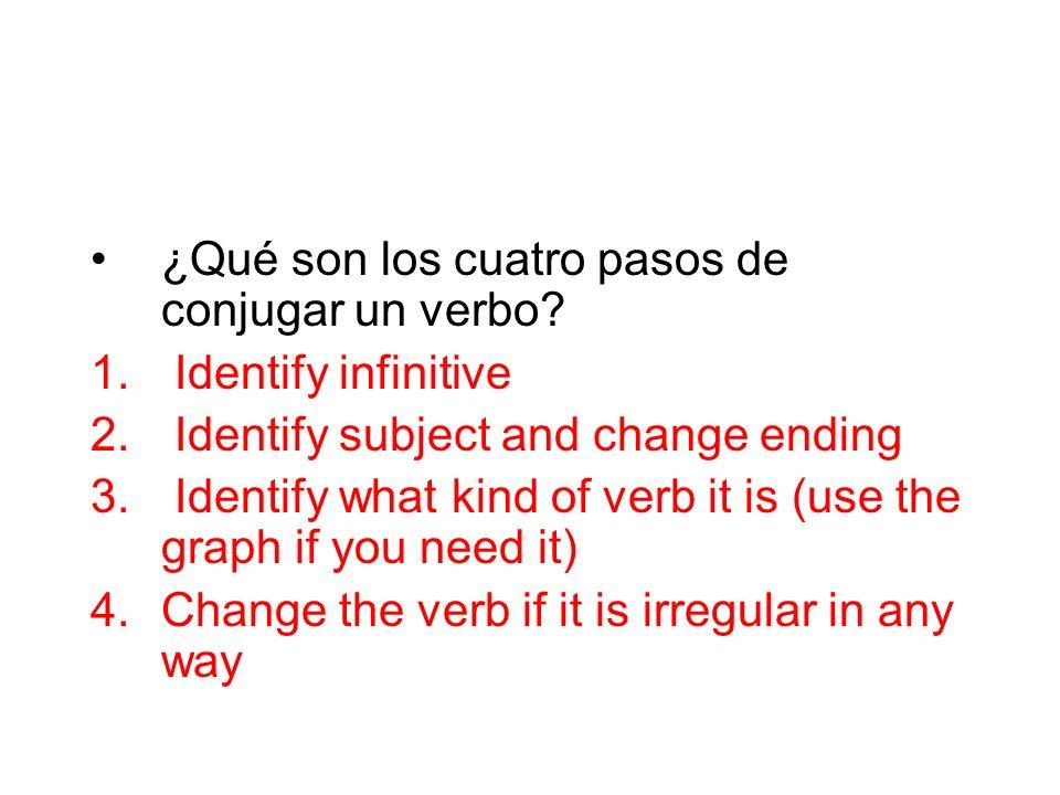 ¿Qué son los cuatro pasos de conjugar un verbo? 1. Identify infinitive 2. Identify subject and change ending 3. Identify what kind of verb it is (use