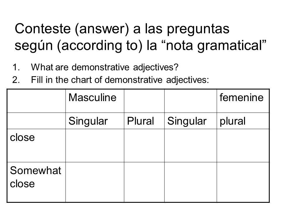 Conteste (answer) a las preguntas según (according to) la nota gramatical What are demonstrative adjectives.