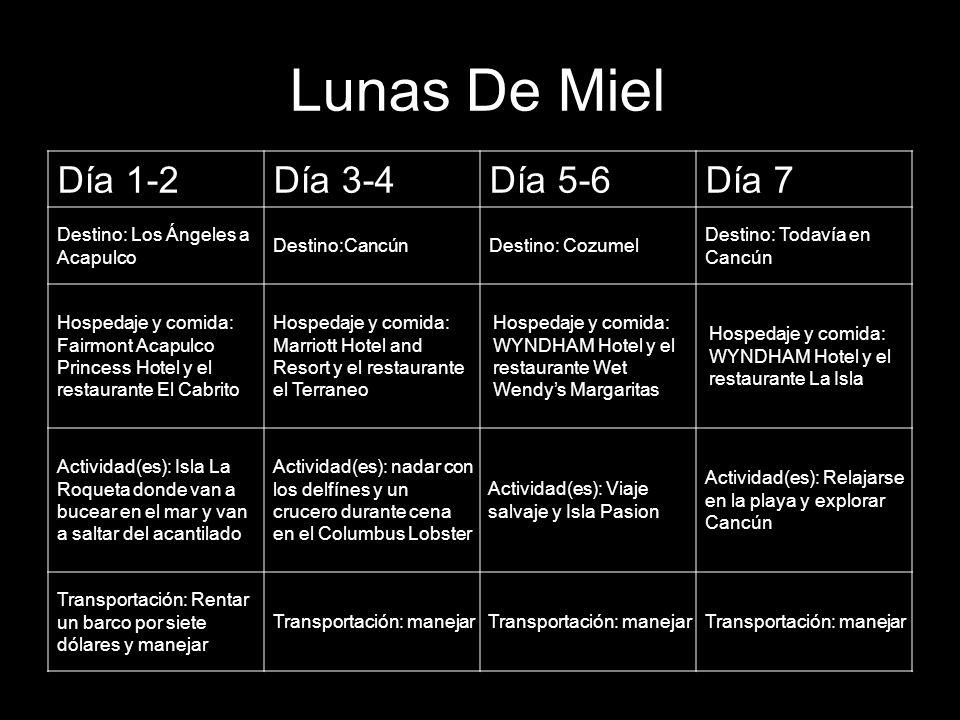 Lunas De Miel Día 1-2Día 3-4Día 5-6Día 7 Destino: Los Ángeles a Acapulco Destino:CancúnDestino: Cozumel Destino: Todavía en Cancún Hospedaje y comida: