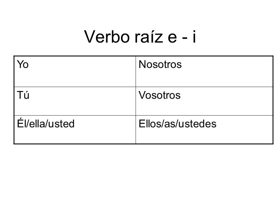 Competición con pizarrones Escriba la conjugaci ó n para la oraci ó n con su grupo en su pizarr ó n.